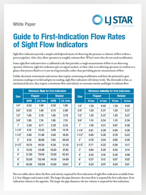 Guide to First-Indication Flow Rates of Sight Flow Indicatorse